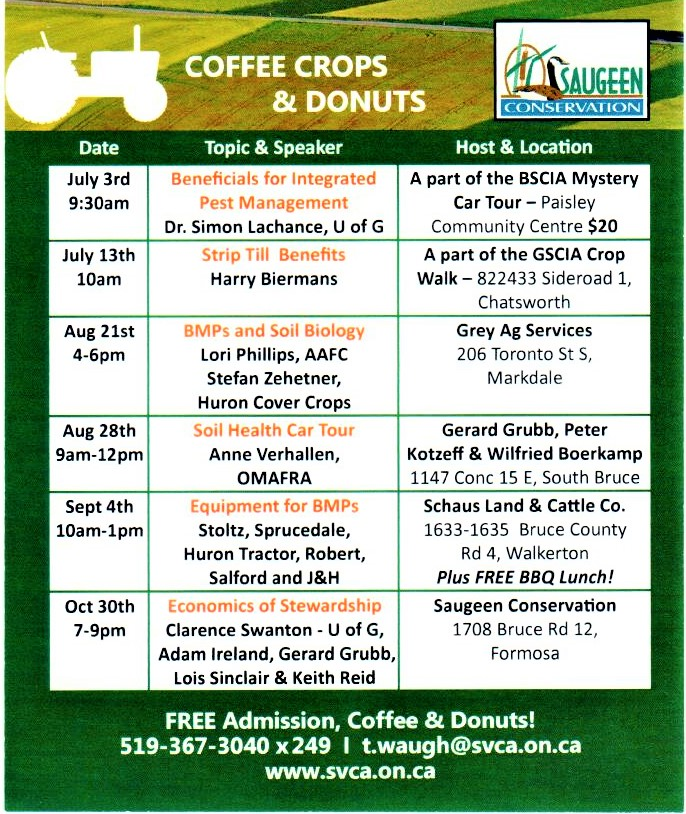 Coffee Crops and Donuts